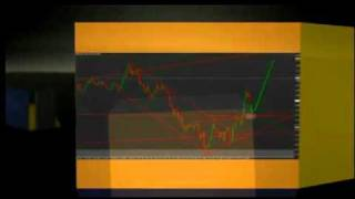 Forex Charts Collection