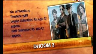 Dhoom 3, Yaariyan, Dedh Ishqiya, Mr Joe B. Carvalho, Sholay 3D - Box Office Report
