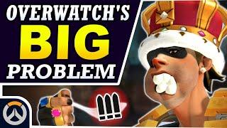 Overwatch's BIGGEST Problem in 2020