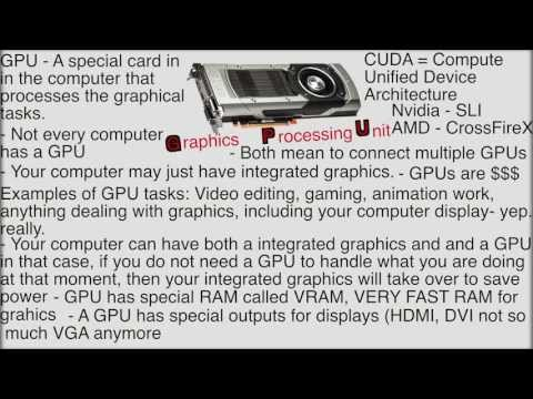 What is a GPU? - Computer Basics
