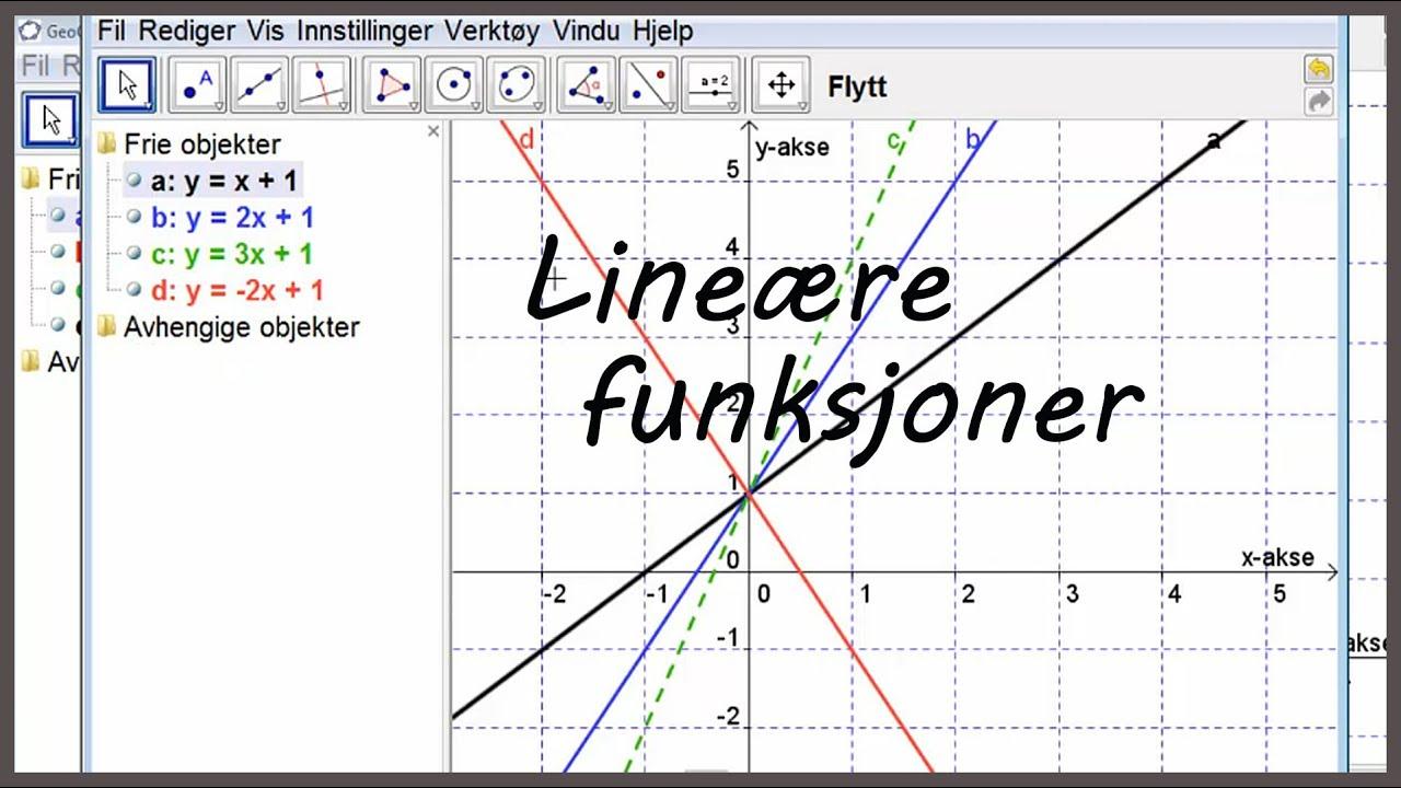 Geogebra lineær funksjon