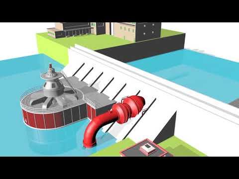 Fortinet's Industrial IoT Webinar Demo