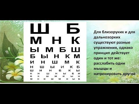 Таблицы для проверки зрения: узнайте, как они работают