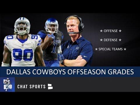 Dallas Cowboys Free Agency And NFL Draft Review: Offseason Grades