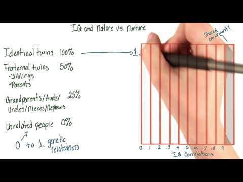 Nature nurture and IQ - Intro to Psychology