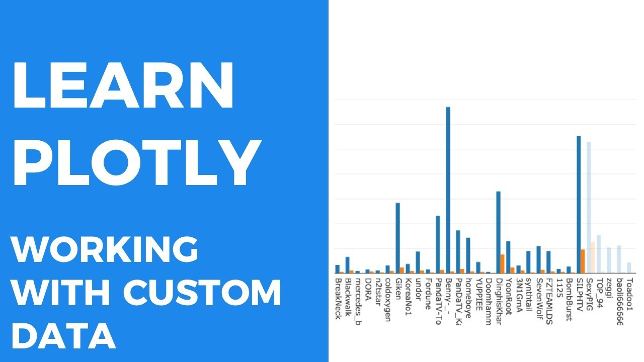 LEARN PLOTLY - WORKING WITH CUSTOM DATA