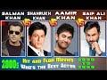 Salman Khan Vs Shahrukh Khan Vs Aamir Khan Vs Saif Ali Khan Success Ratio and Comparison 2000-2009.