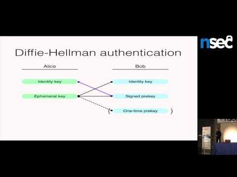 NorthSec 2015 - Trevor Perrin - TextSecure Protocol: Present and Future