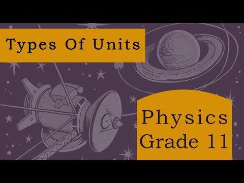 Physics Grade 11 | Units of Measurement | Fundamental and Derived Units