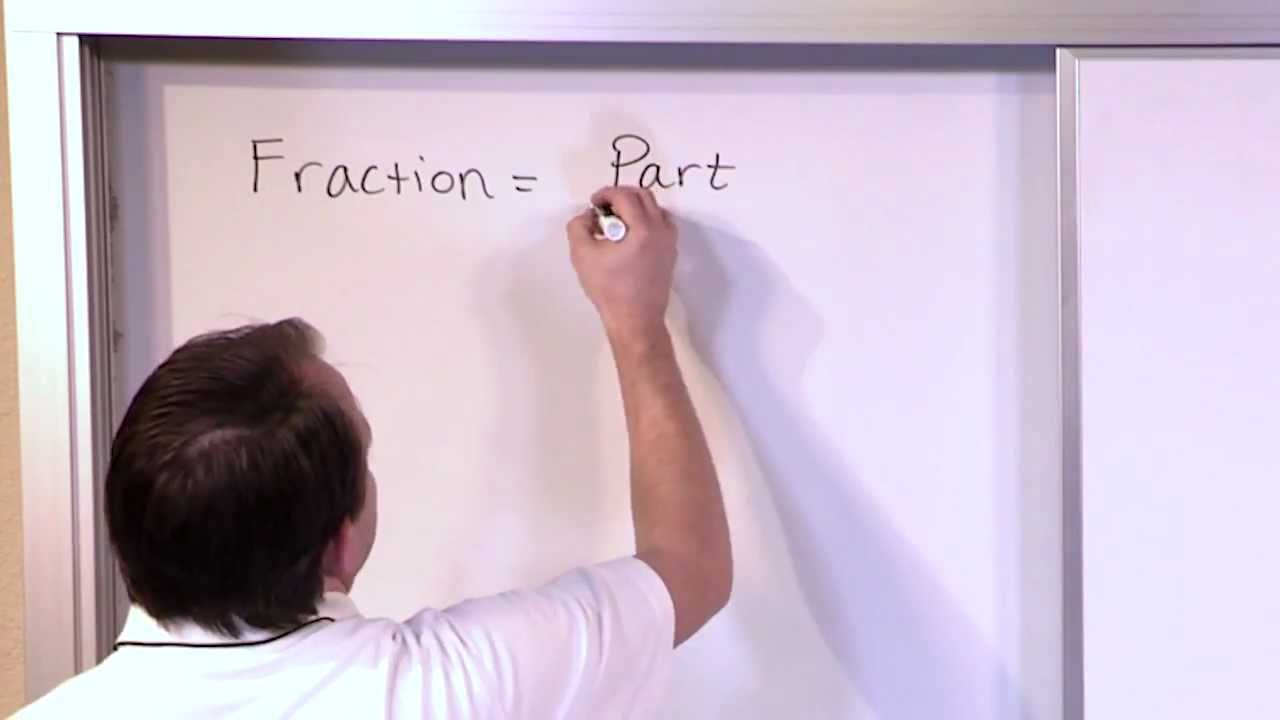 Review Of Fraction Concepts 5th Grade Math Youtube