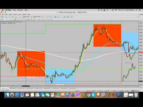 lets-make-forex-simple