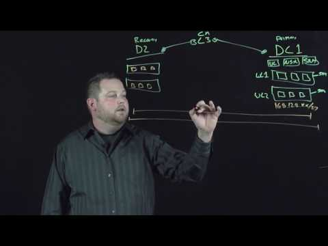 Business continuity and disaster recovery with VMware NSX