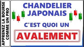 LES CHADELIER JAPONAIS / BOUGIE L'AVALEMENT HAUSSIER ET BAISSIER SUR UN GRAPHIQUE A LA BOURSE