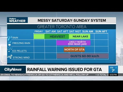 Messy Weather Expected This Weekend
