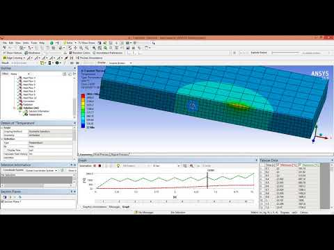 ANSYS Coupled Transient heat and Structural Analysis of Leaser Cut