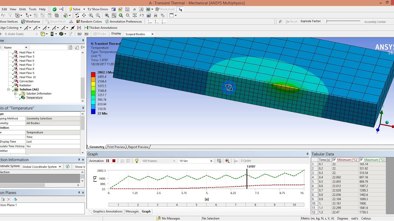 structural and thermal analysis in ansys Ansys mechanical offers a comprehensive product solution for structural linear/nonlinear and dynamics analysis the product offers a complete set of elements.