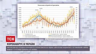 Коронавірус в Україні за добу від хвороби померла 481 людина