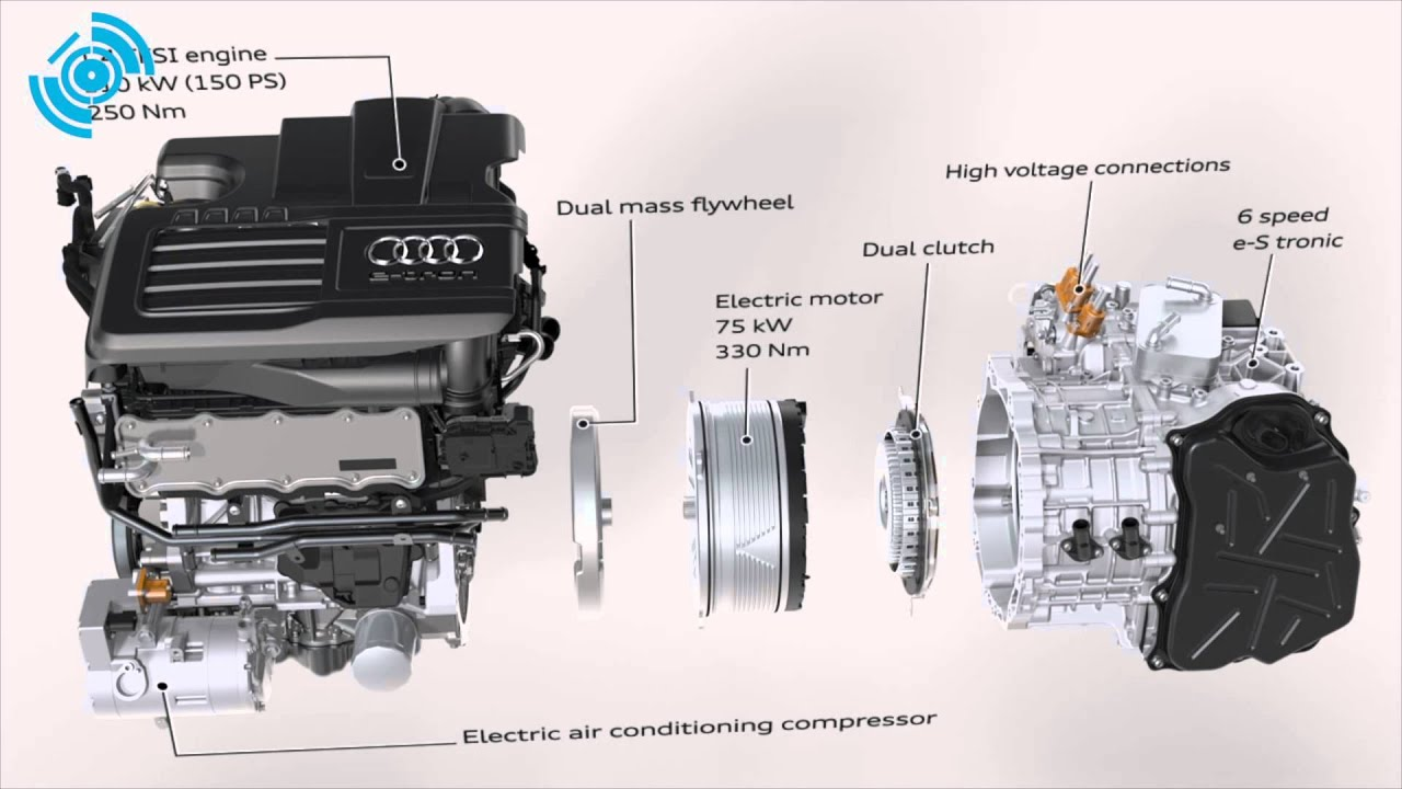 Audi A3 E Tron Drive System Youtube