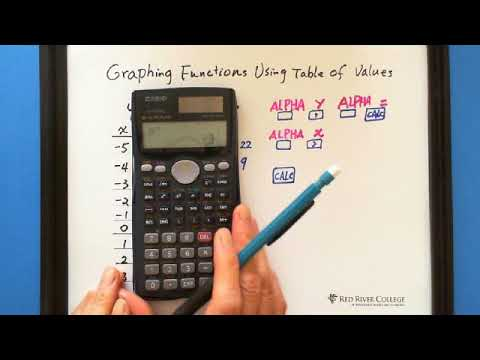 Scientific Calculator: Graphing Function Using Table of Values