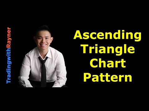 ascending-triangle-chart-pattern-(trading-strategy)
