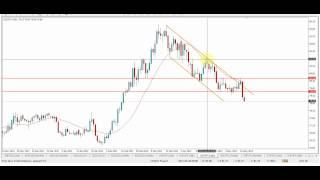 Apprendre à trader : Nos trois stratégies de trading