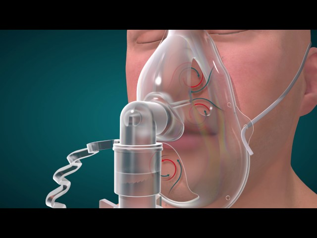 OxyMulti Mask Technology Video