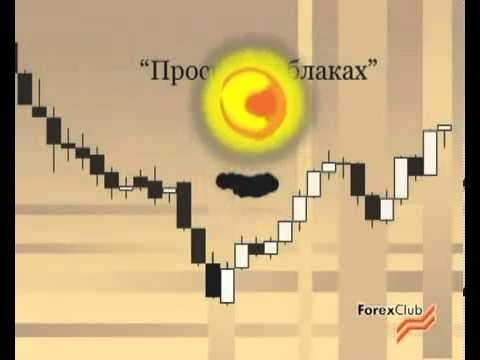Торговые системы. Японские свечи при анализе графика.
