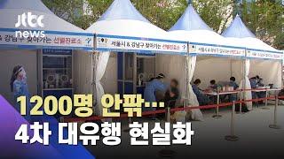 4차 대유행 현실화…수도권 7일 새 거리두기 발표 / JTBC 아침&