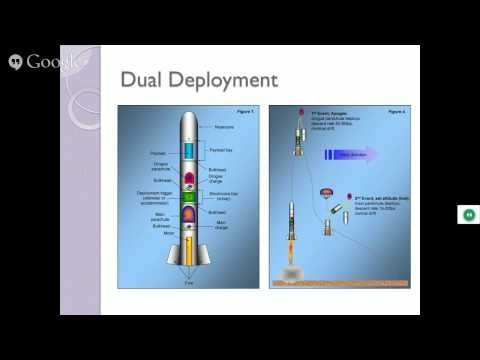 The Engineering of High Power Amateur Rockets - 15 Apr 2015
