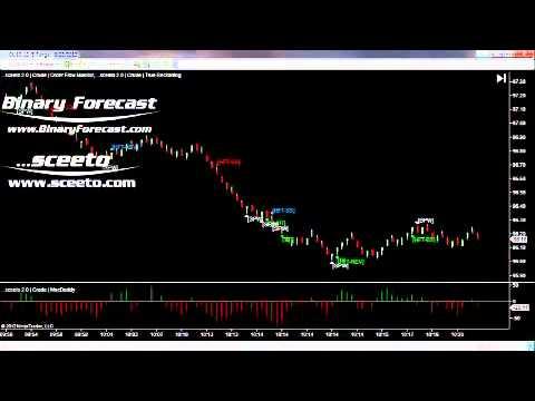 aplikasi trading bahasa indonesia strategi grid forex menguntungkan