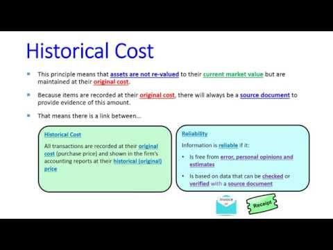 fair value vs historical cost essay topics