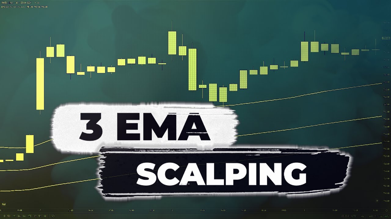 Scalping technique forex how much profit