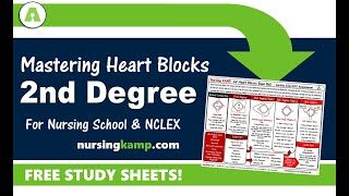 What is 2nd Degree Heart Blocks Second Mobitz Winkeback Nursing KAMP NCLEX 2019