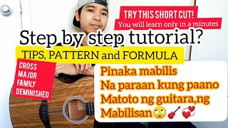 LEARNing GUITAR VERY FAST tutoriaMAJOR FAMILYDEMINISHED CHORDS98 OF GUITARIST USE THIS 12notes