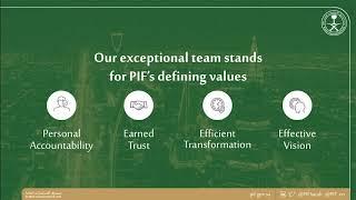 PIF's 2020 Achievements | إنجازات صندوق الاستثمارات العامة في 2020