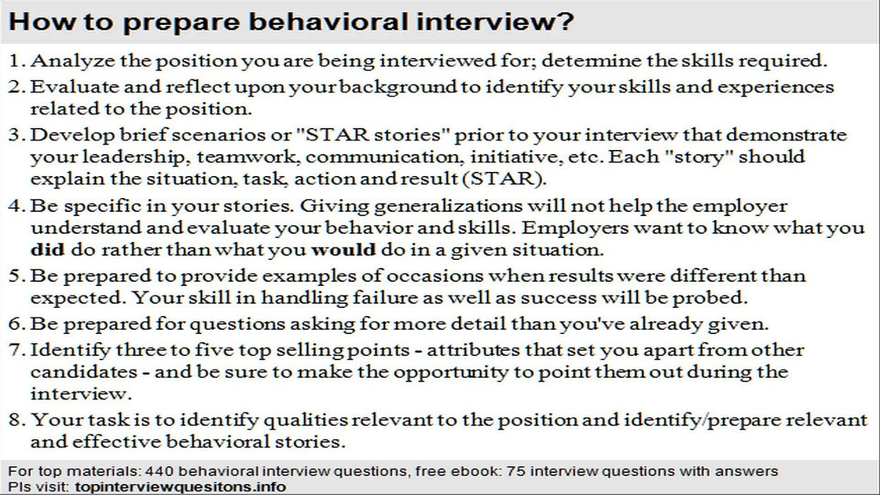 List Of Behavioral Interview Questions YouTube