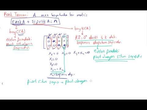 Lineer Cebir ❖ Gauss Eliminasyon Yöntemi  (Gauss Yok Etme Metodu ) ❖ Gauss Elimination Method