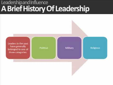 Introduction To Leadership With Leadership Training Courses