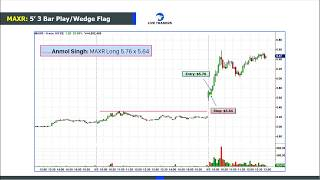 Make a Living Trading: Live 3 Bar Play and Pysch/Levell II Lecture