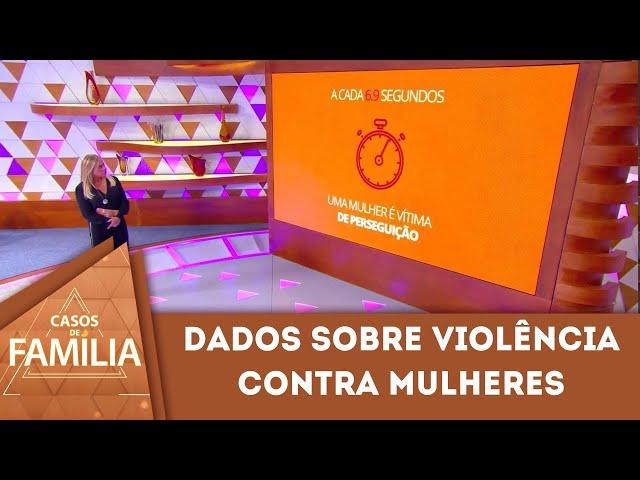 Casos de Família mostra dados alarmantes de violência contra mulheres | Casos de Família (25/02/19)