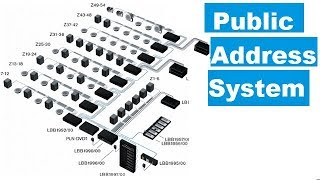 Public Address System Connection Diagram, Architecture and learning
