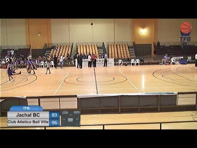 CUYO: Jachal Basquetbol Club de San Juan vs. Biblioteca Bell de Bell Ville