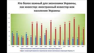 Кто более важный для экономики Украины: зарубежный инвестор или простой украинец