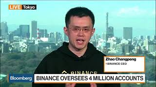 Binance CEO Zhao Changpeng Talks Bitcoin - Ripple - South Korea Regulations - Cryptocurrency