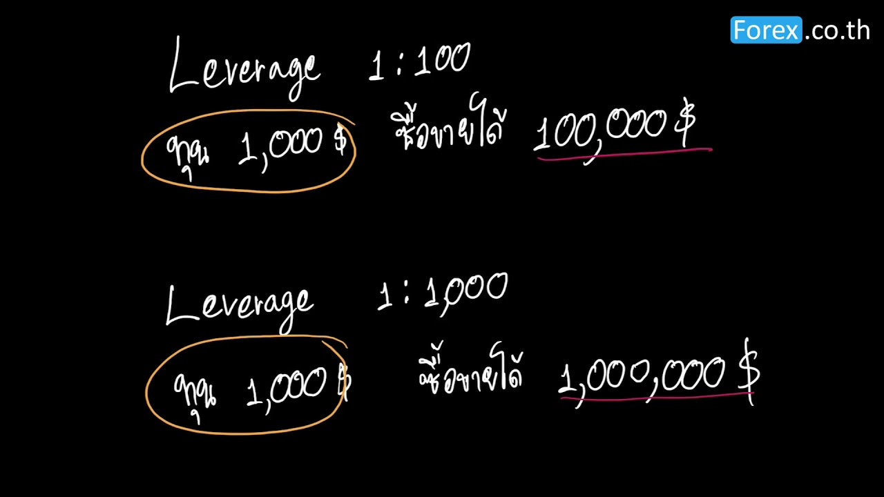 Leverage คืออะไร? ทำไมถึงเป็นดาบสองคม