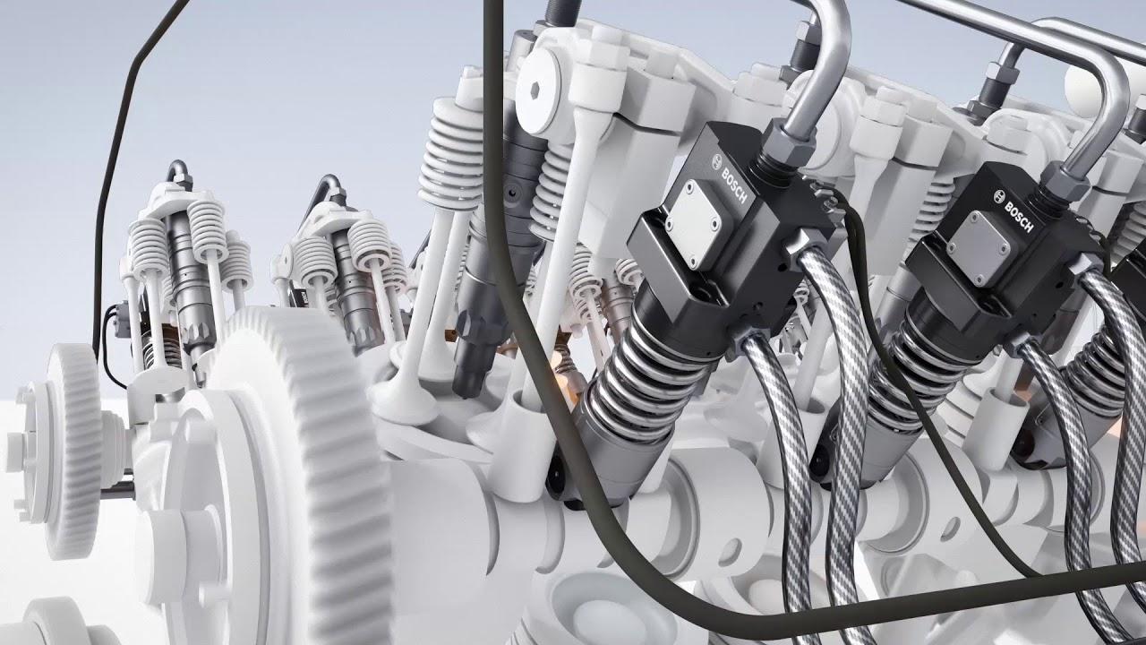 EN | Bosch Unit pump system and unit injector system