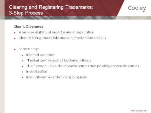 Trademark Law Basics for Building and Protecting a Powerful