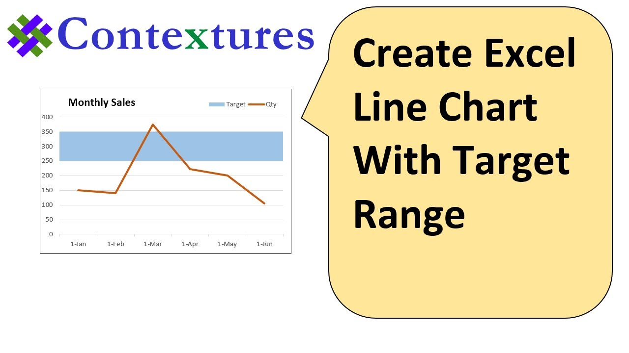 Create An Excel Line Chart With Target Range Youtube