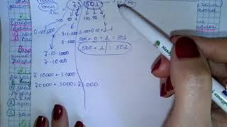 Что такое сумма разрядных слагаемых числа. Алгоритм как разложить на сумму и Пример