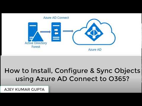 Azure AD Connect Configuration | How it Syncs User to Office 365